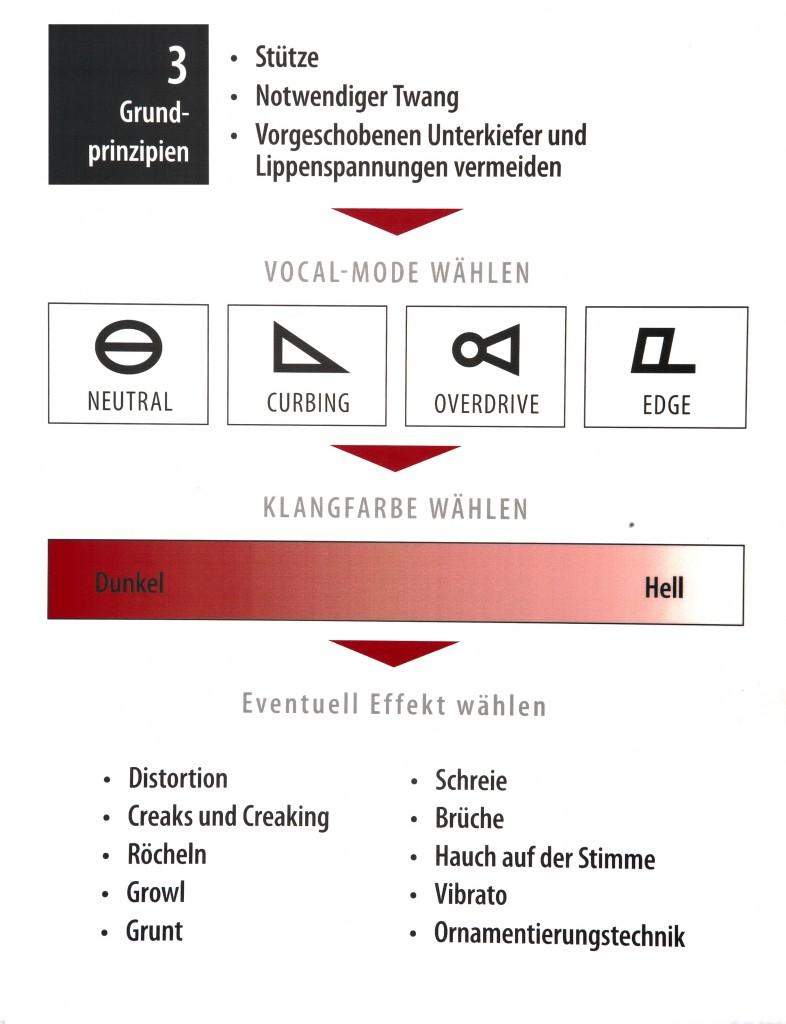 Overview-chart-jpg